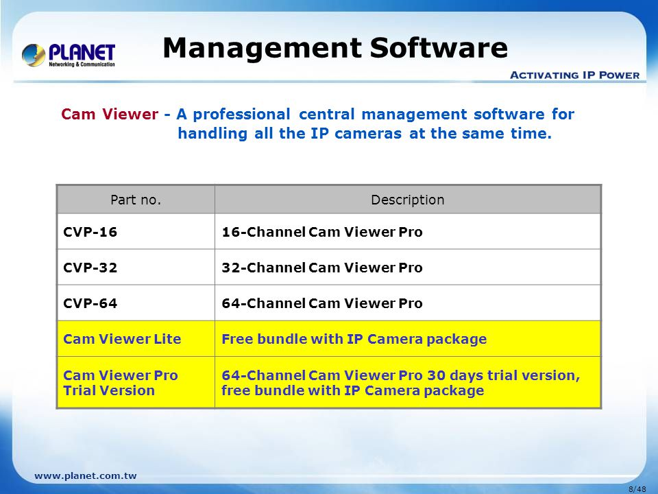 Management Software Cam Viewer - A professional central management software for handling all the IP cameras at the same time.