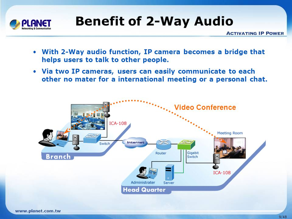 Benefit of 2-Way Audio Video Conference