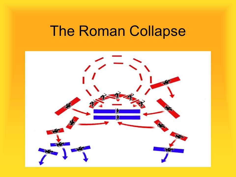 The Roman Collapse