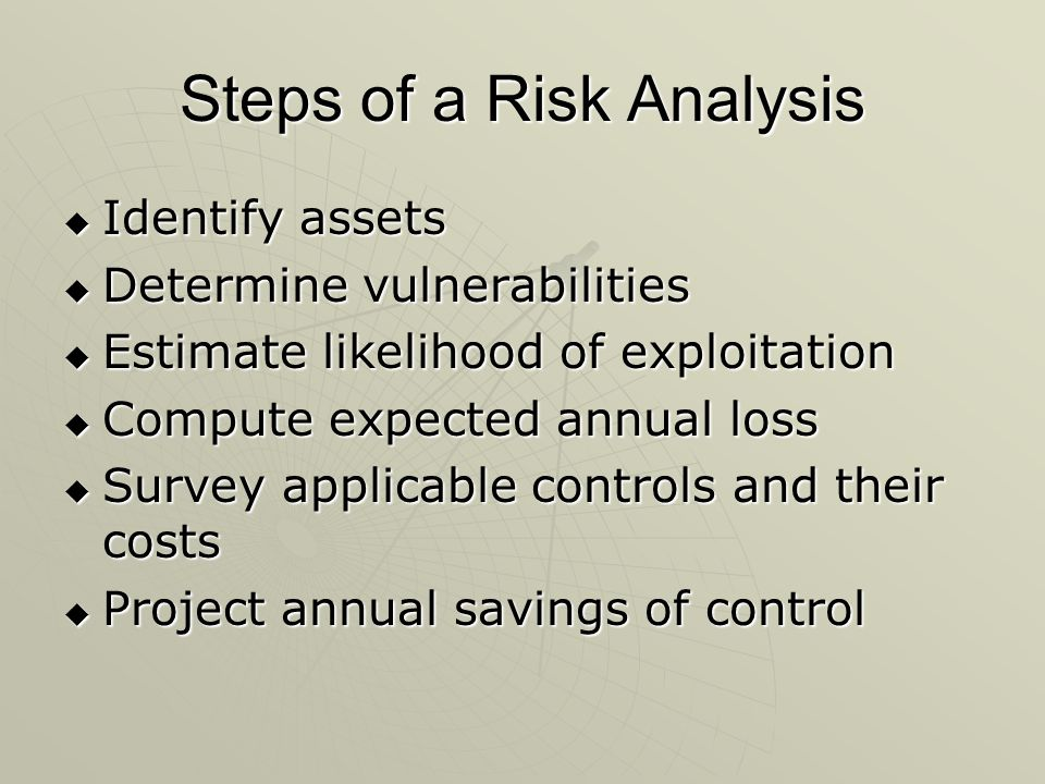 Steps of a Risk Analysis