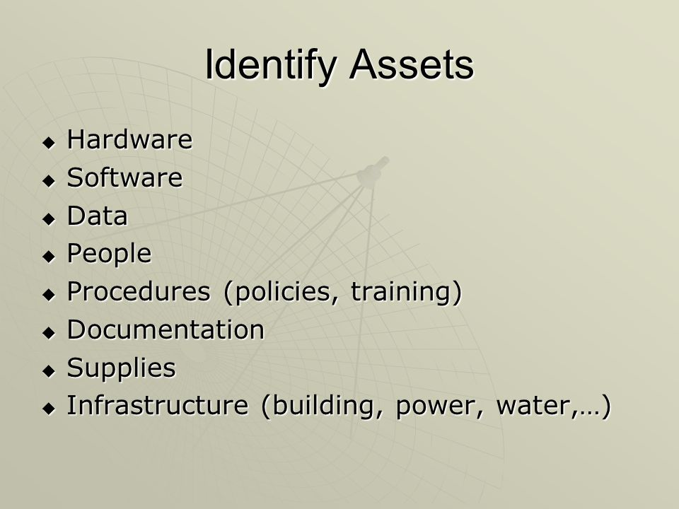 Identify Assets Hardware Software Data People