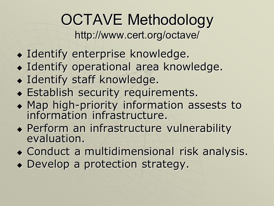 OCTAVE Methodology http://www.cert.org/octave/