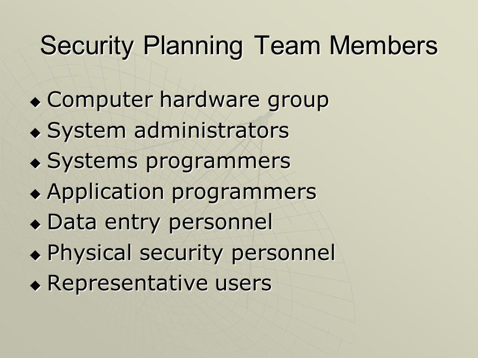 Security Planning Team Members