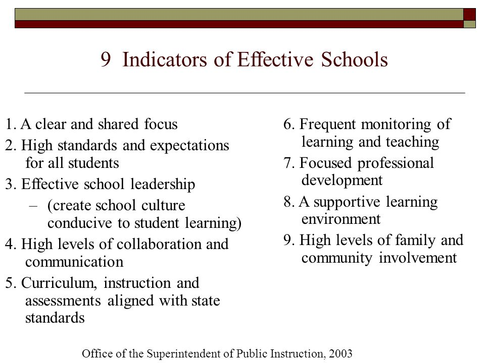 9 Indicators of Effective Schools