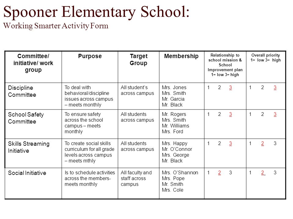 Spooner Elementary School: Working Smarter Activity Form