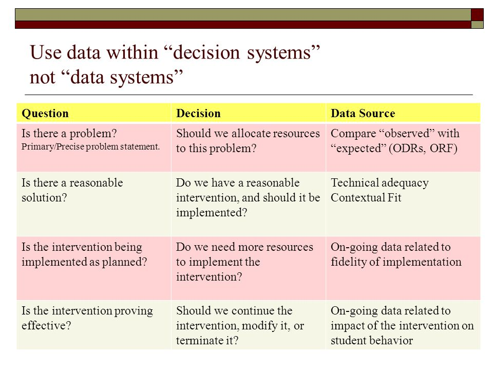Use data within decision systems not data systems
