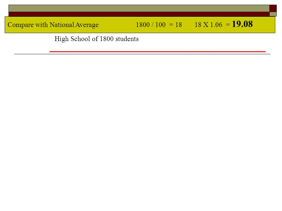 Compare with National Average 1800 / 100 = 18 18 X 1.06 = 19.08