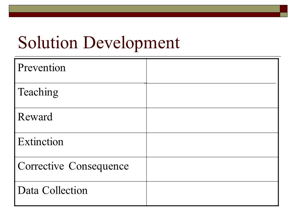 Solution Development Prevention Teaching Reward Extinction