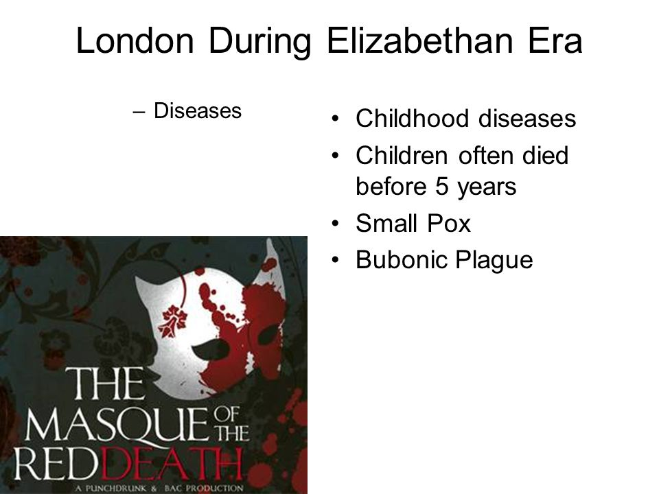 London During Elizabethan Era