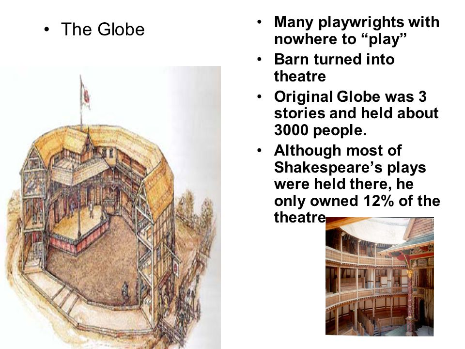 The Globe Many playwrights with nowhere to play