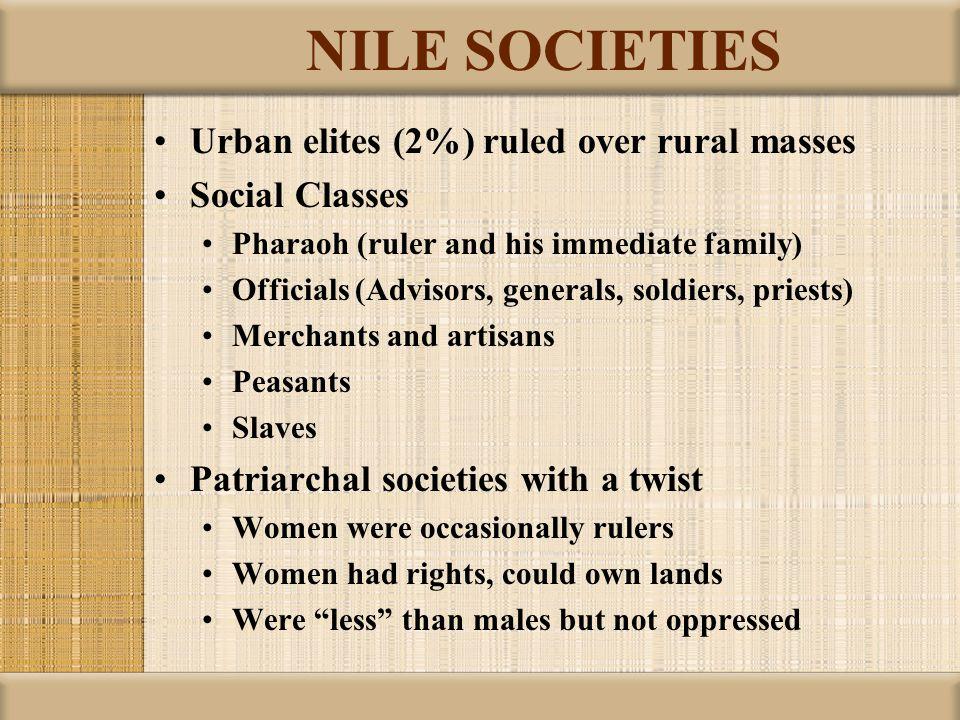 NILE SOCIETIES Urban elites (2%) ruled over rural masses