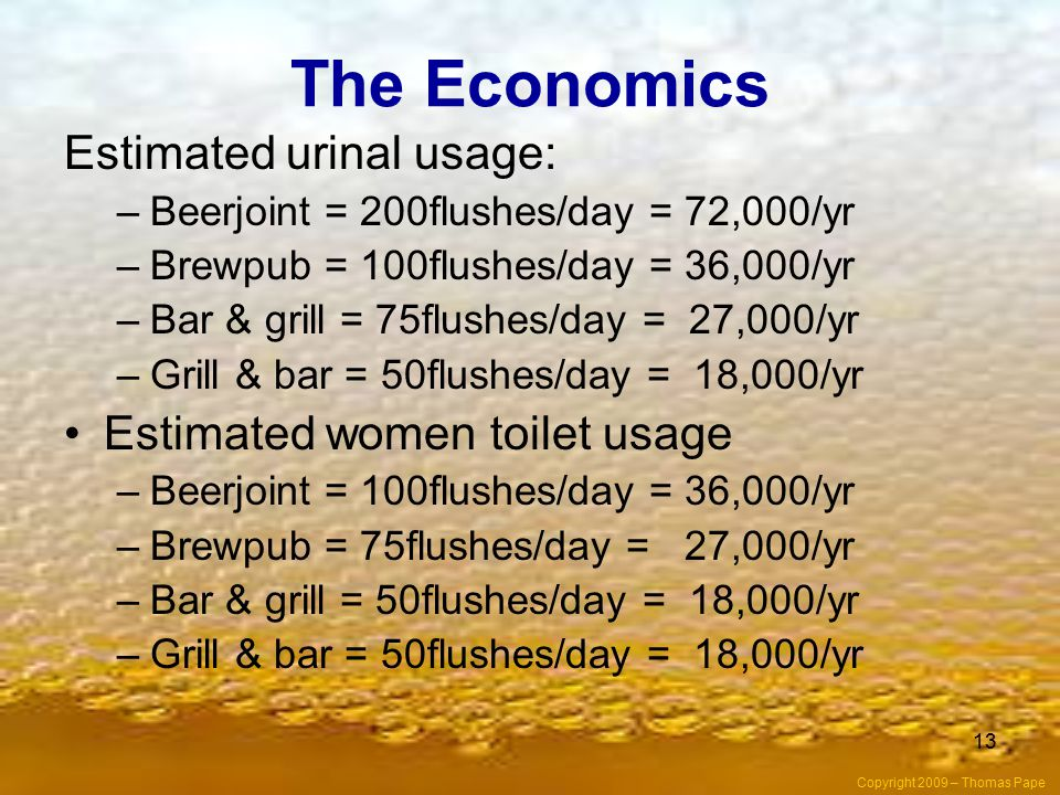 The Economics Estimated urinal usage: Estimated women toilet usage