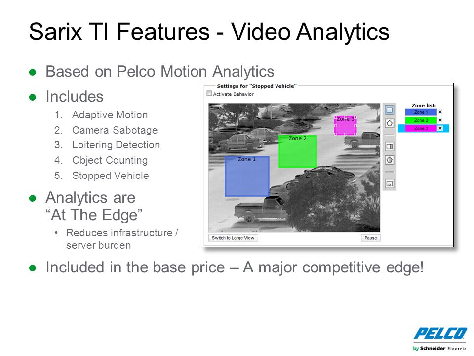 Sarix TI Features - Video Analytics