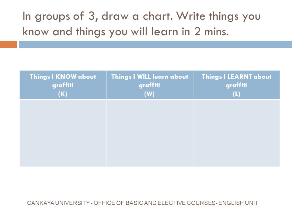 In groups of 3, draw a chart