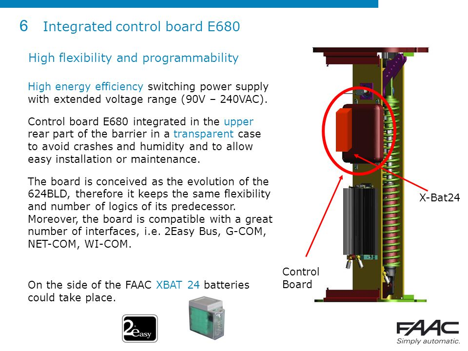 6 Integrated control board E680
