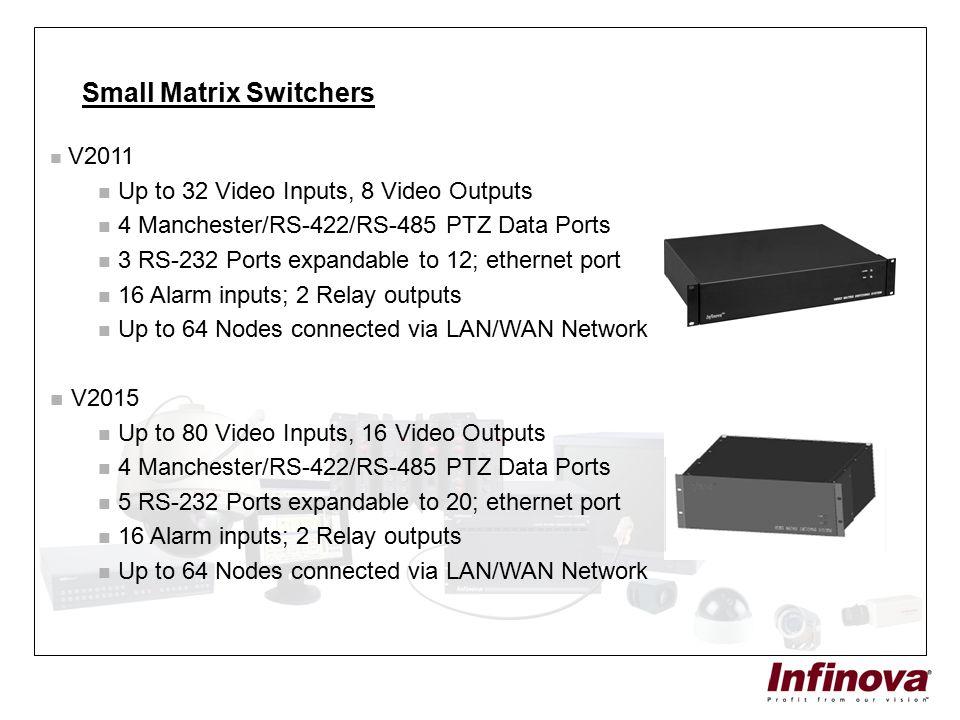 Small Matrix Switchers