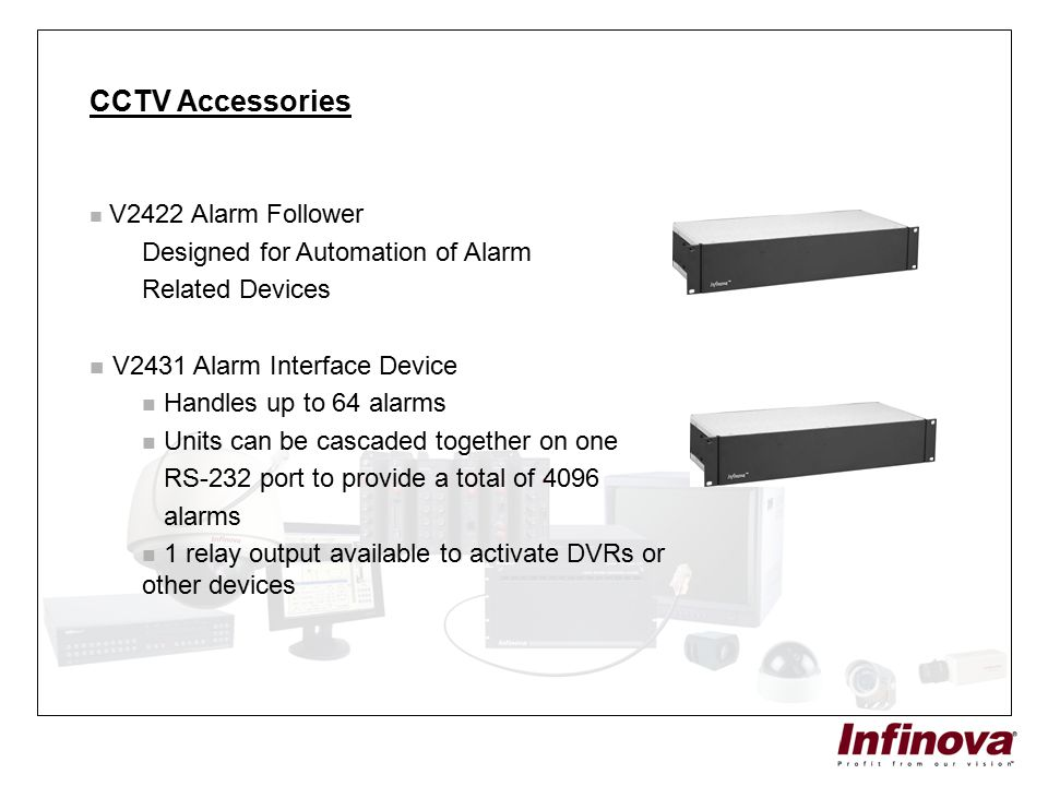 CCTV Accessories Designed for Automation of Alarm Related Devices