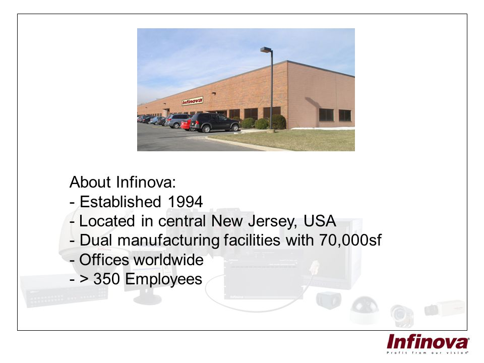 Established 1994 - Located in central New Jersey, USA