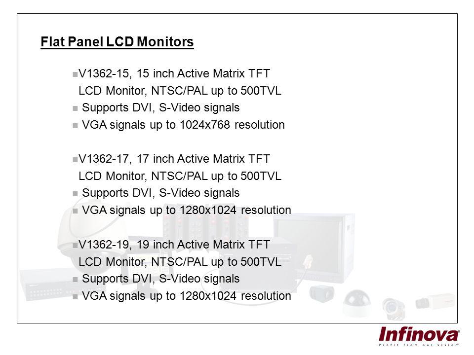 Flat Panel LCD Monitors