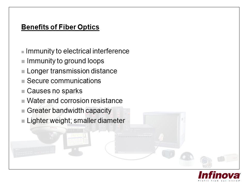 Benefits of Fiber Optics