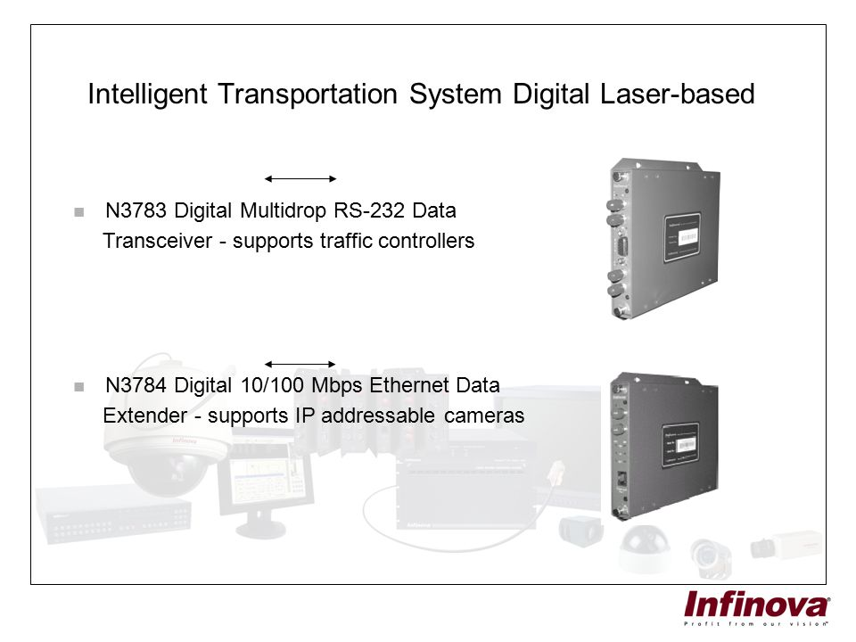 Intelligent Transportation System Digital Laser-based