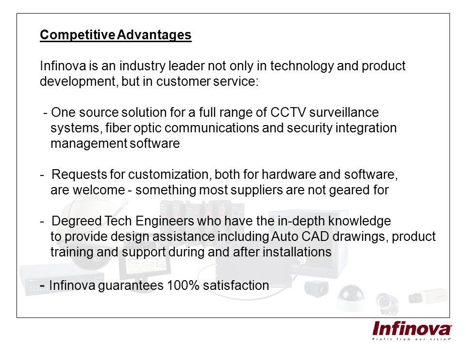 - Infinova guarantees 100% satisfaction