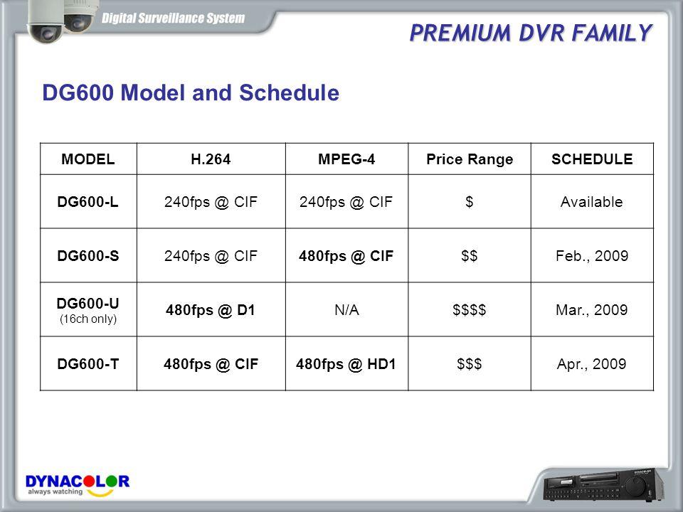 PREMIUM DVR FAMILY DG600 Model and Schedule MODEL H.264 MPEG-4