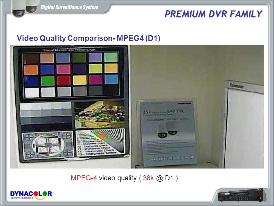 PREMIUM DVR FAMILY Video Quality Comparison- MPEG4 (D1)