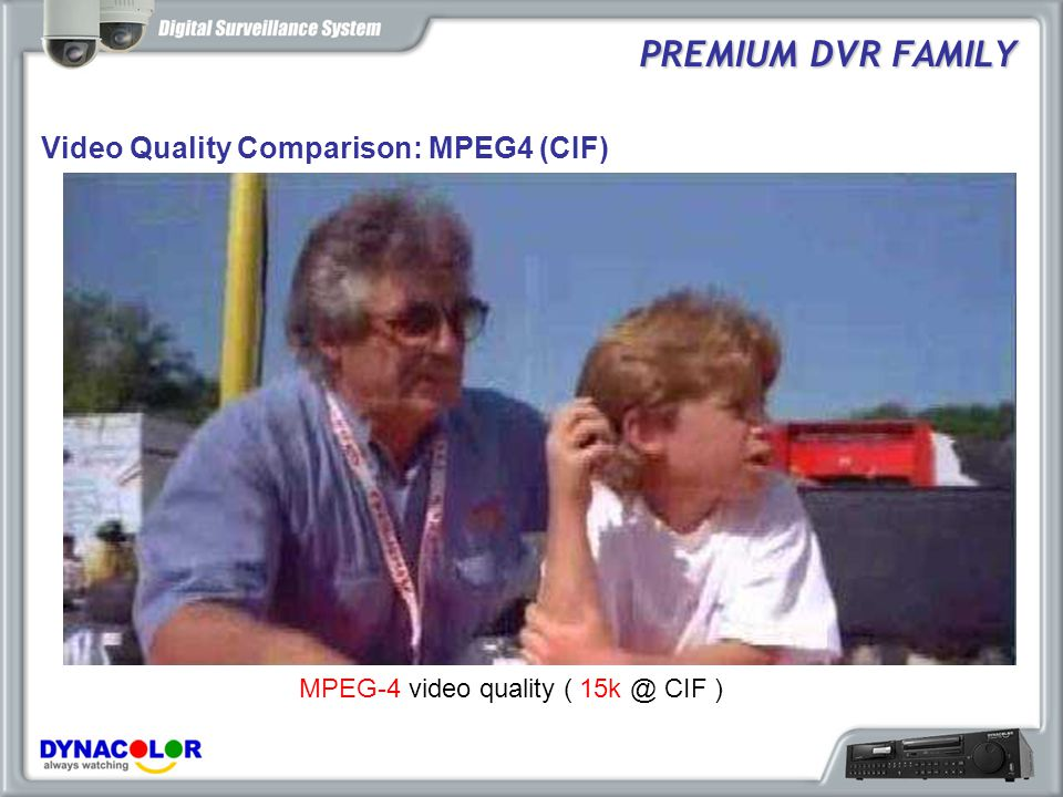 Video Quality Comparison: MPEG4 (CIF)