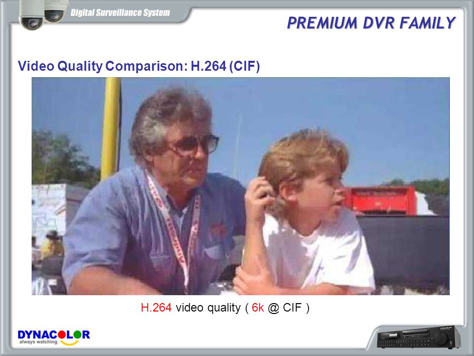 Video Quality Comparison: H.264 (CIF)
