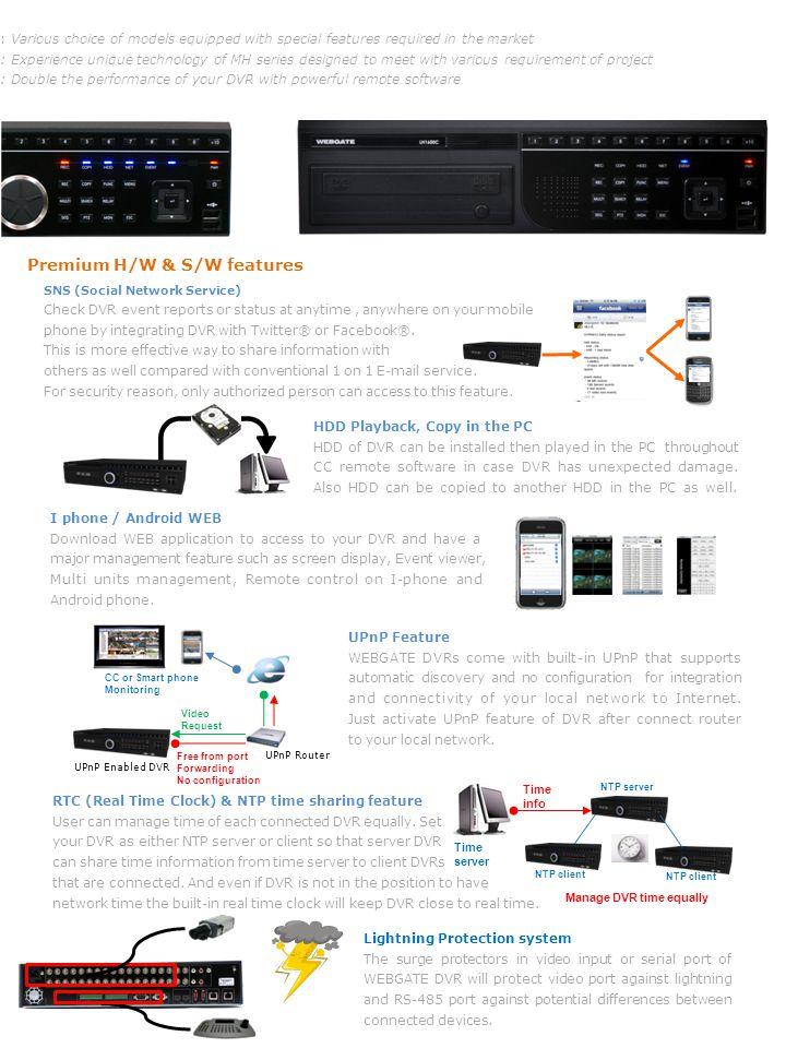 Premium H/W & S/W features