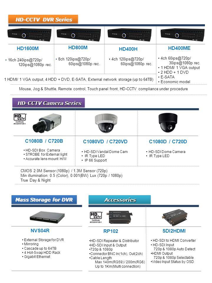 HD-CCTV DVR Series HD-CCTV Camera Series