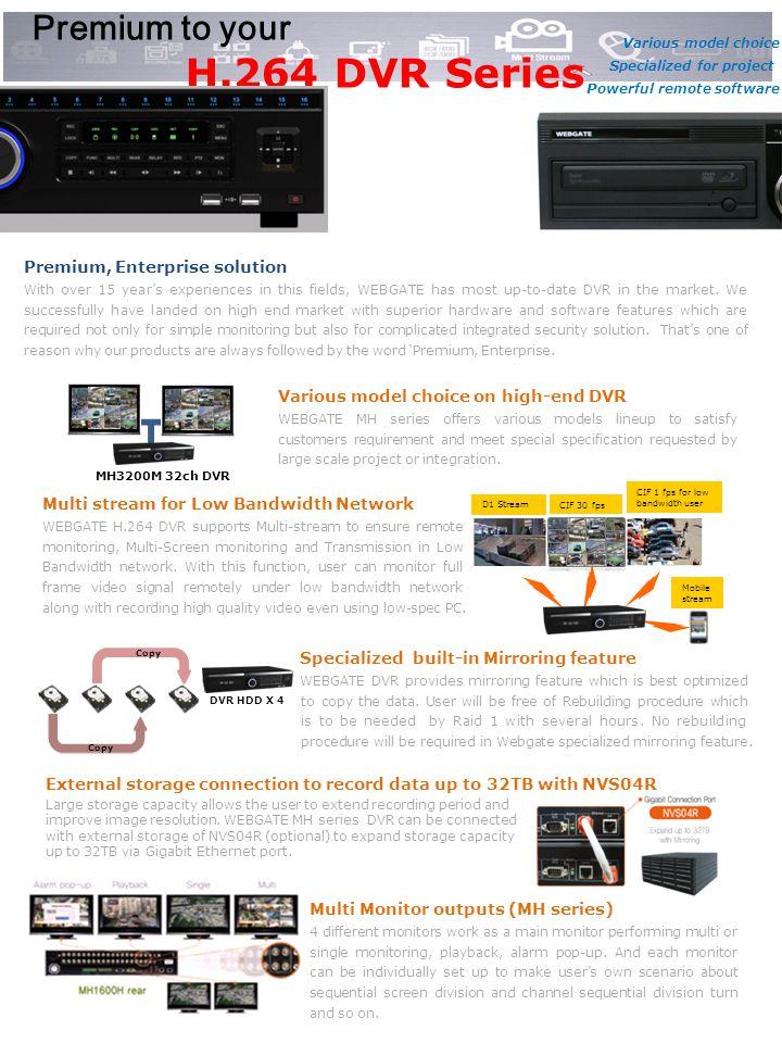 H.264 DVR Series Premium to your Premium, Enterprise solution