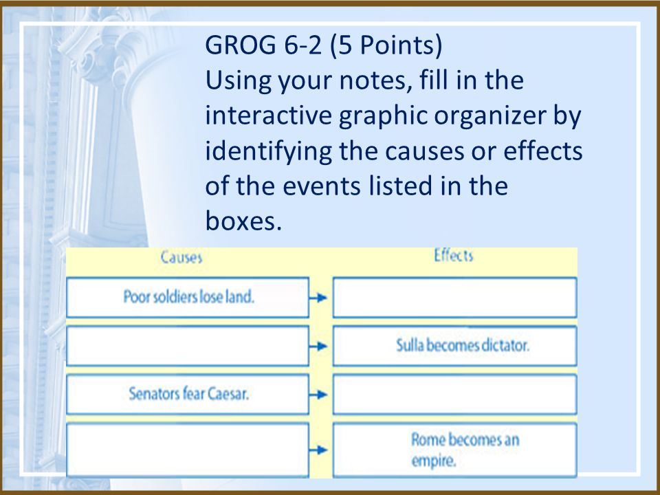 GROG 6-2 (5 Points) Using your notes, fill in the interactive graphic organizer by identifying the causes or effects of the events listed in the boxes.