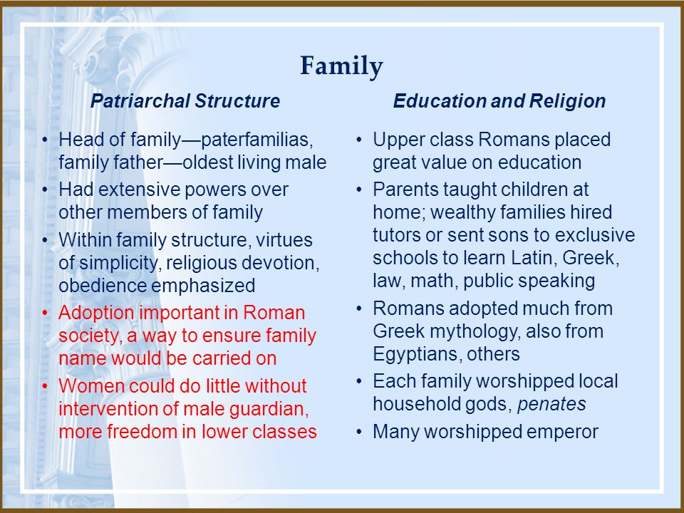 Patriarchal Structure Education and Religion