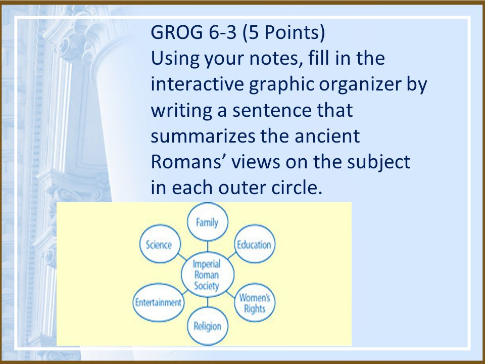 GROG 6-3 (5 Points) Using your notes, fill in the interactive graphic organizer by writing a sentence that summarizes the ancient Romans' views on the subject in each outer circle.