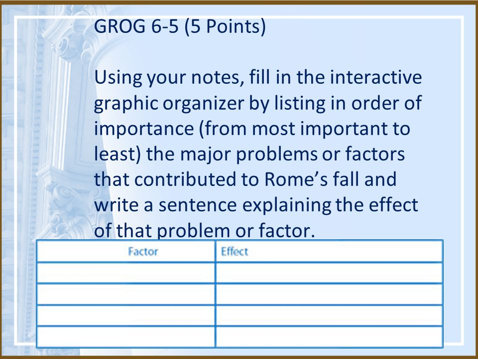 GROG 6-5 (5 Points) Using your notes, fill in the interactive graphic organizer by listing in order of importance (from most important to least) the major problems or factors that contributed to Rome's fall and write a sentence explaining the effect of that problem or factor.