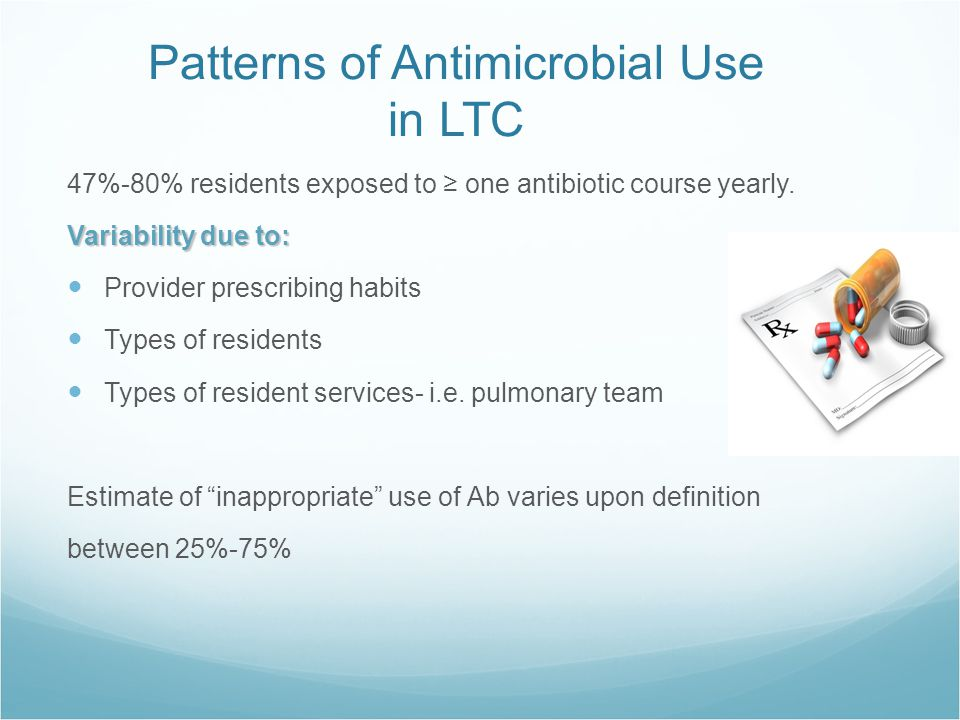 Patterns of Antimicrobial Use in LTC