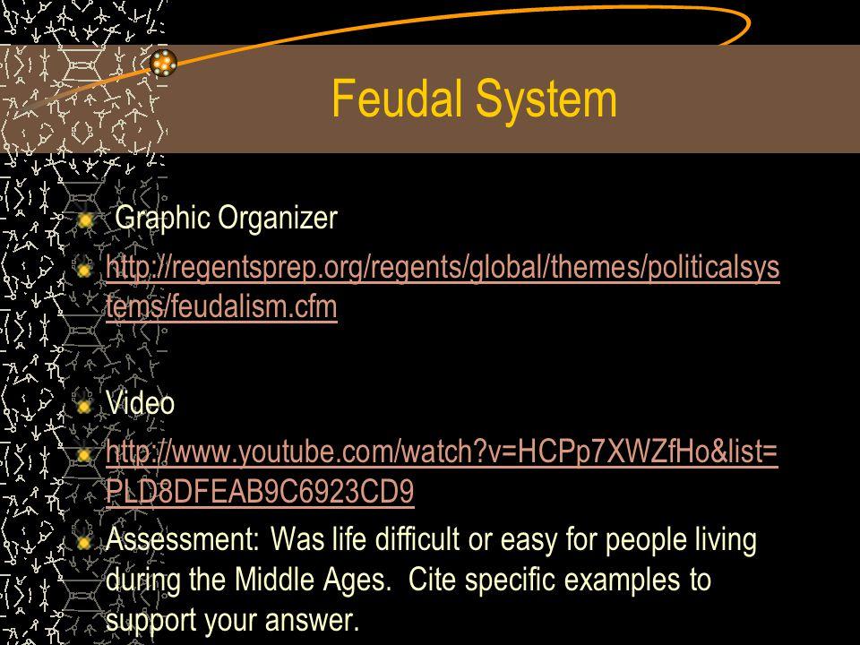Feudal System Graphic Organizer