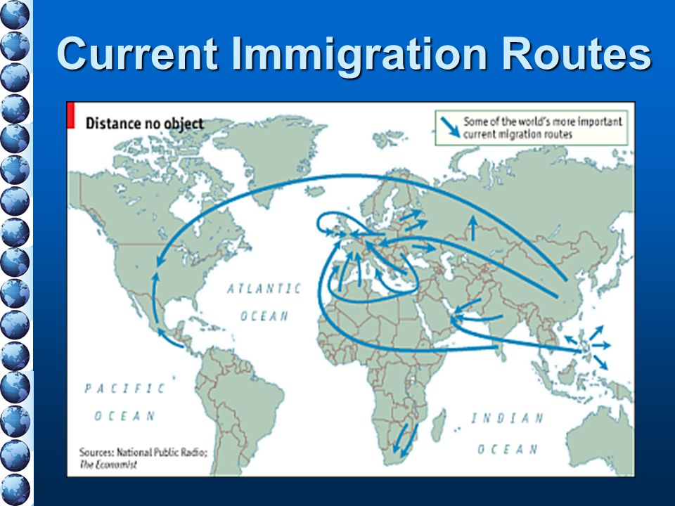 Current Immigration Routes