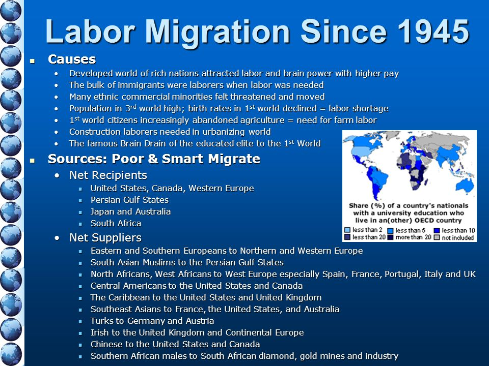 Labor Migration Since 1945 Causes Sources: Poor & Smart Migrate