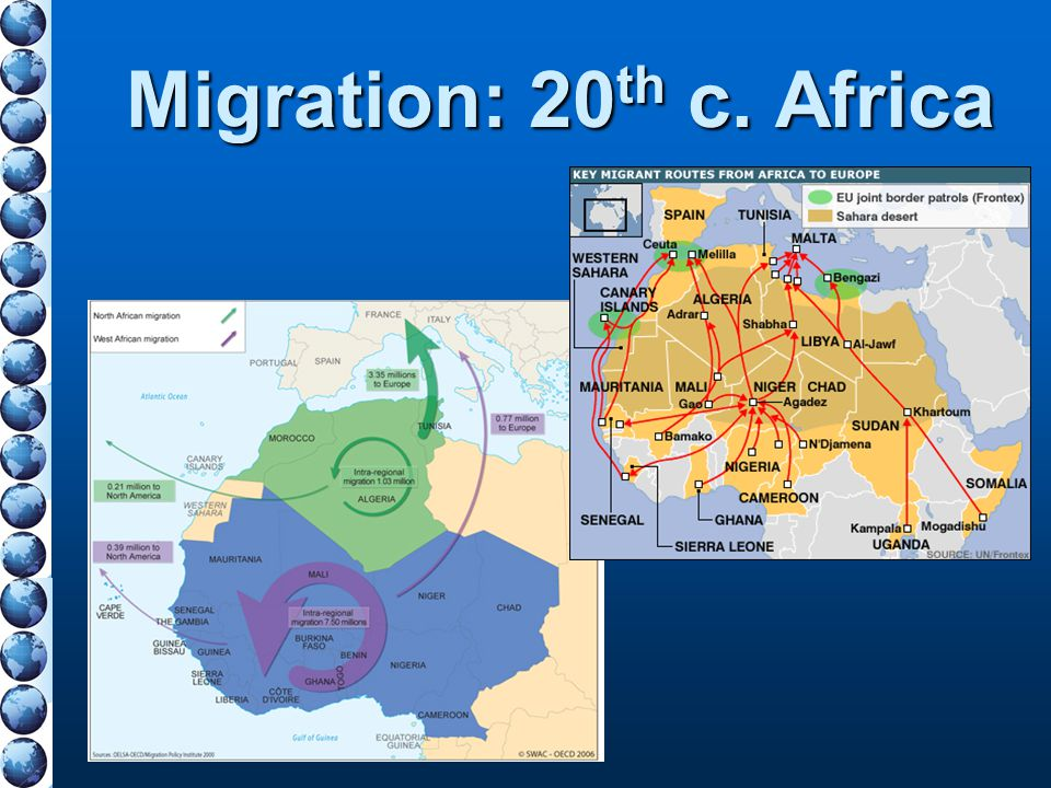 Migration: 20th c. Africa