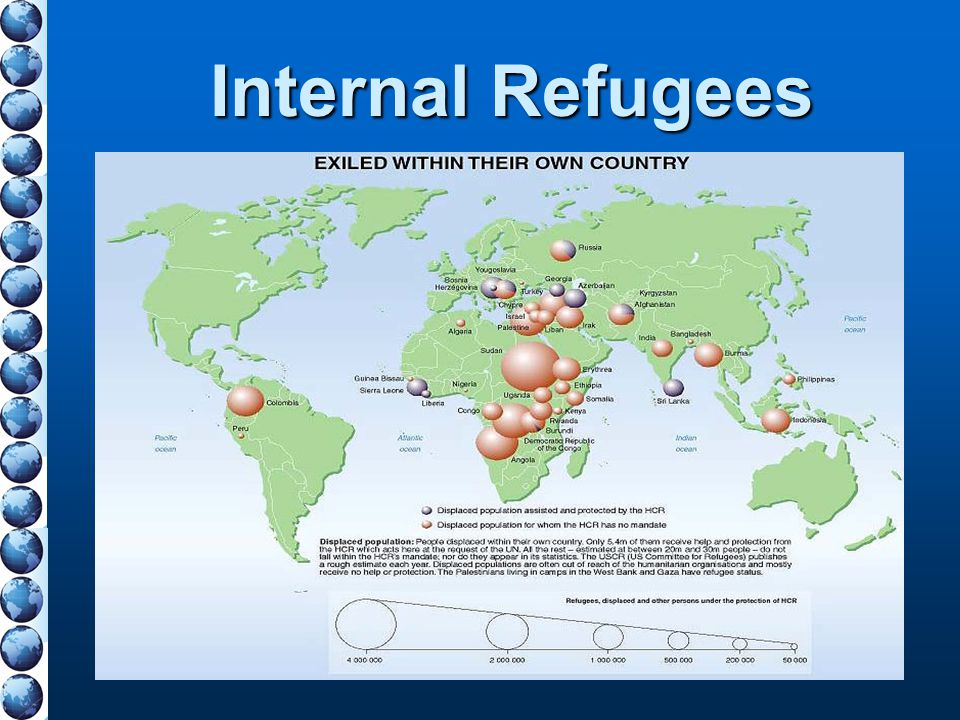 Internal Refugees