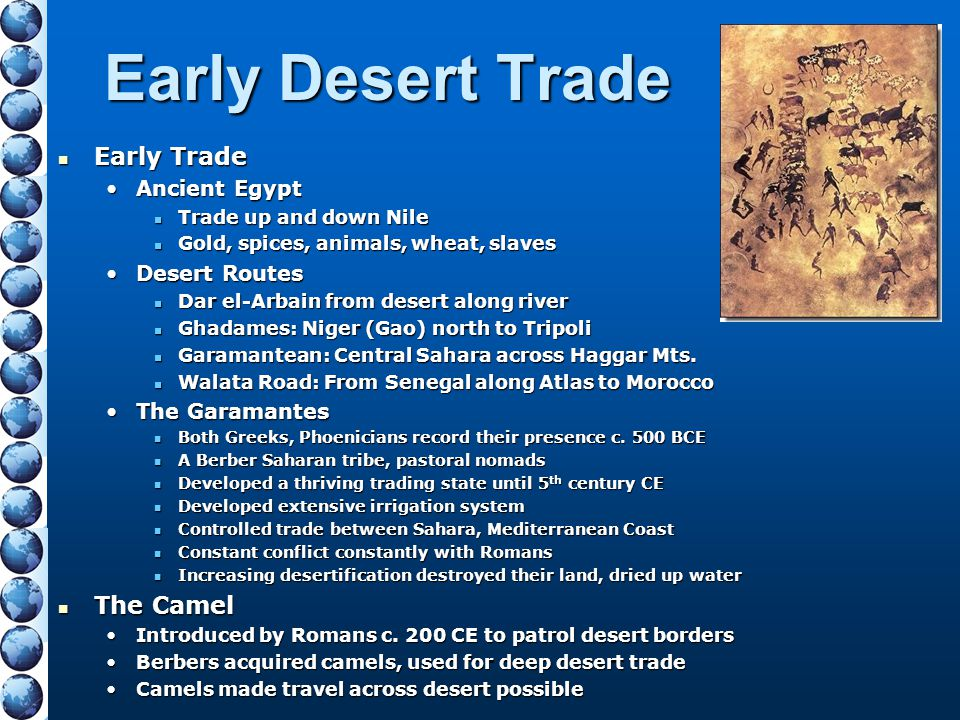 Early Desert Trade Early Trade The Camel Ancient Egypt Desert Routes