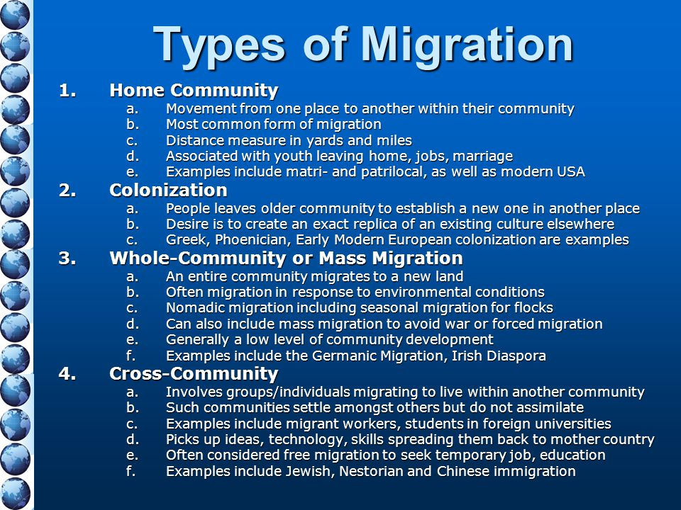 Types of Migration Home Community Colonization