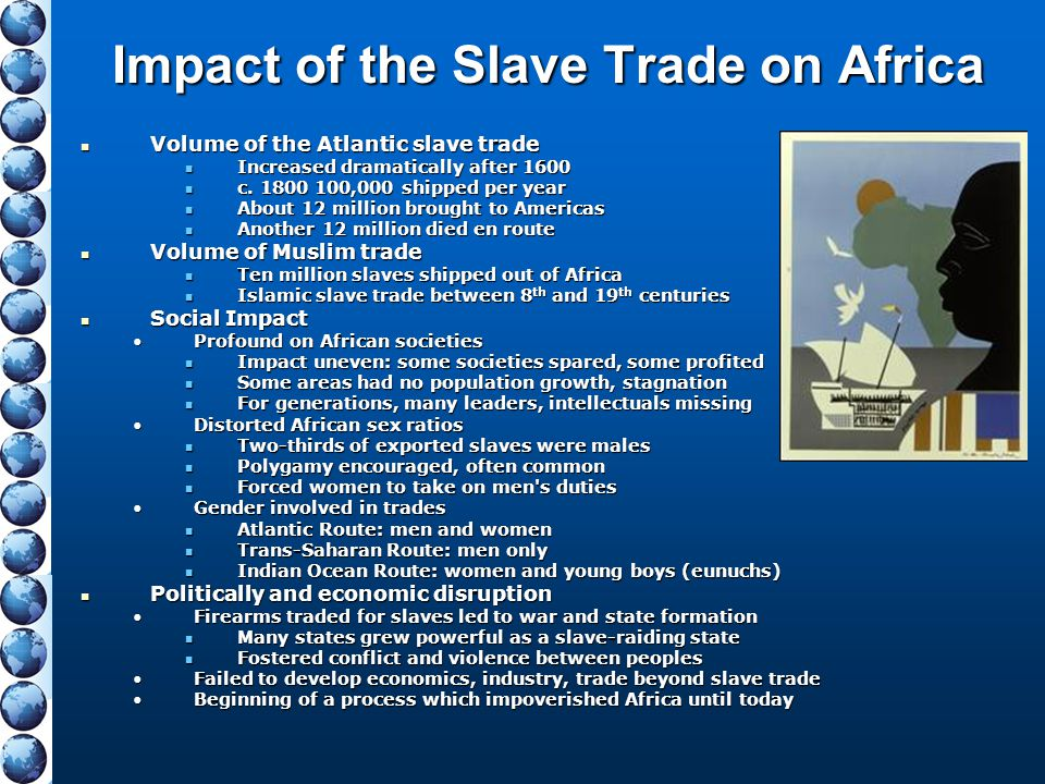 Impact of the Slave Trade on Africa