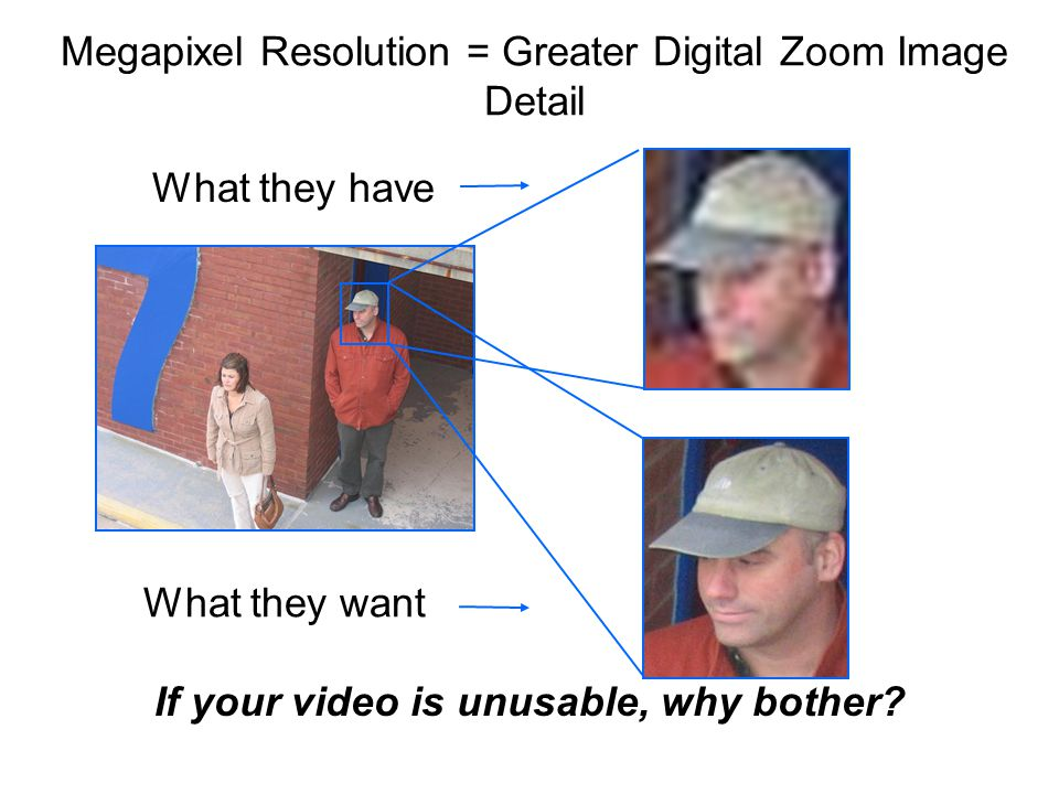 Megapixel Resolution = Greater Digital Zoom Image Detail