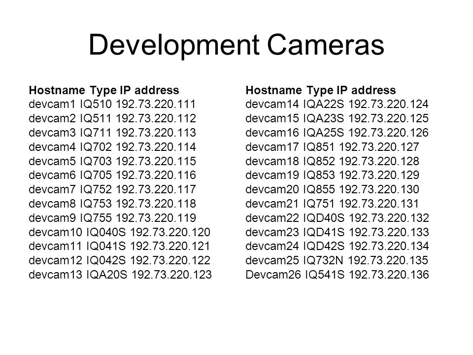 Development Cameras Hostname Type IP address