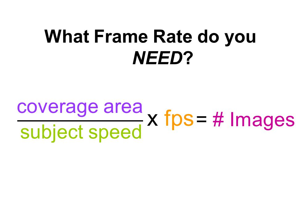 What Frame Rate do you NEED