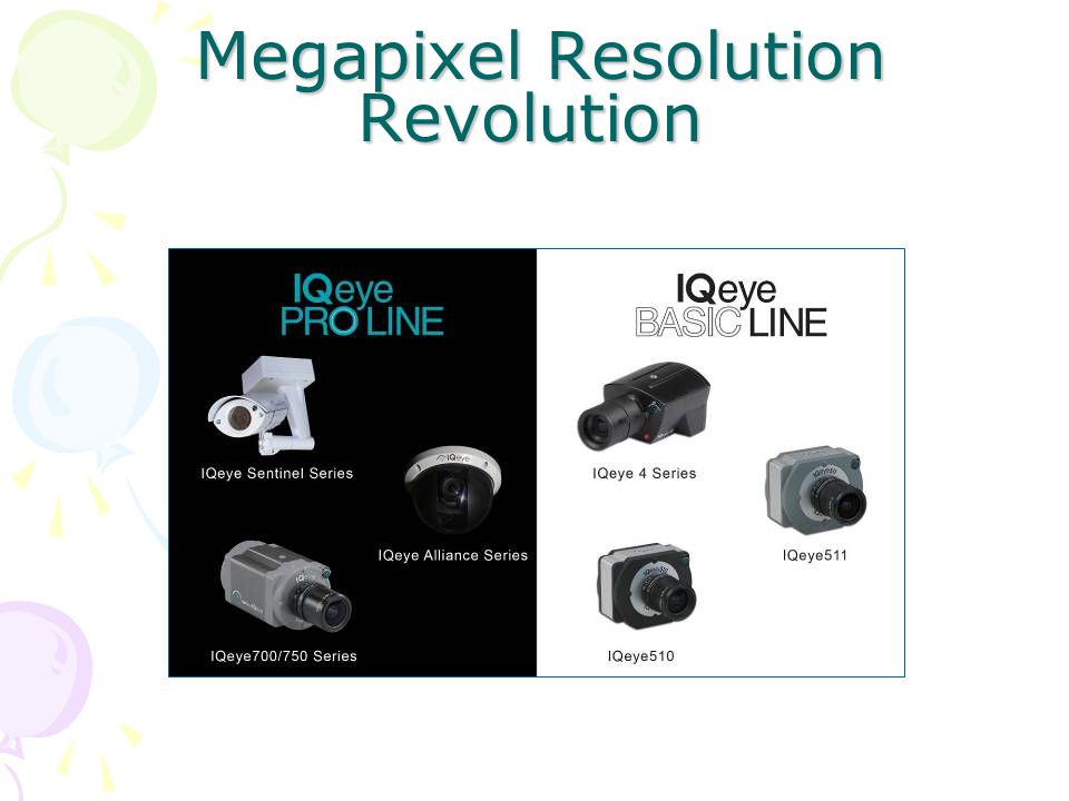 Megapixel Resolution Revolution